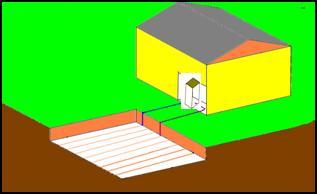 PAC et solaire thermique